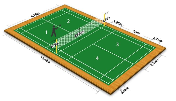 Размери на игрището за бадминтон.